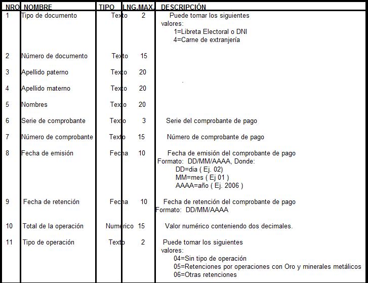 Liq Comp 1