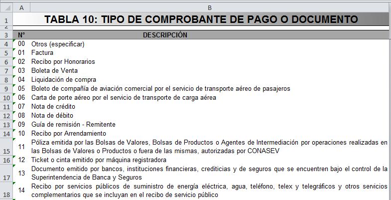 Reg Comp 5