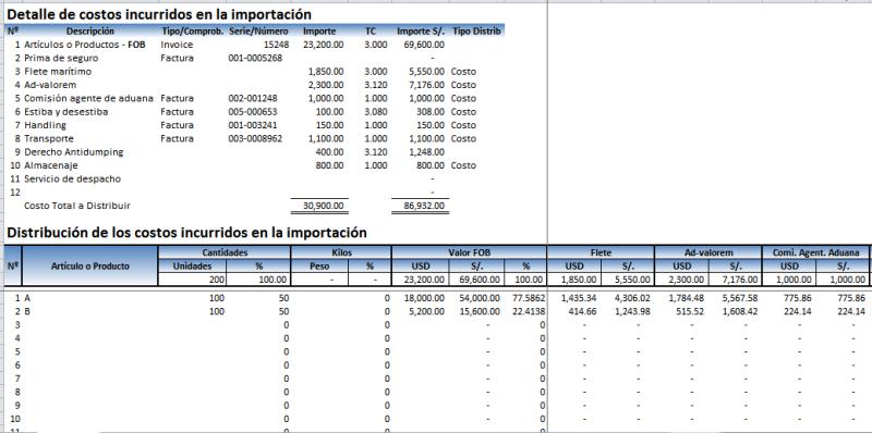 DISTRIBUCIÓN DE COSTOS DE IMPORTACIÓN | Archivo Excel
